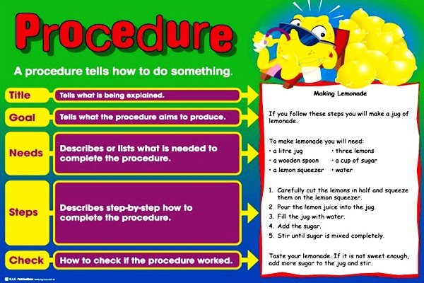 example of procedure text how to use something